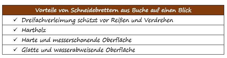 Ratgeber_Nr4-_-Vorteile_von_Schneidebrettern_aus_Buche57c6ee371a0b8