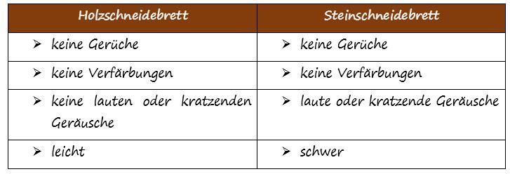 Ratgeber-Nr-3-Holzschneidebrett_vs-_Steinschneidebrett